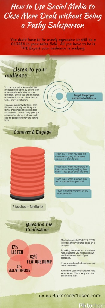 social media infographic