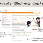 Creating a Quality Marketing Landing Page That Converts