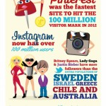 The Increasing Trend of Social Media {Infographic}