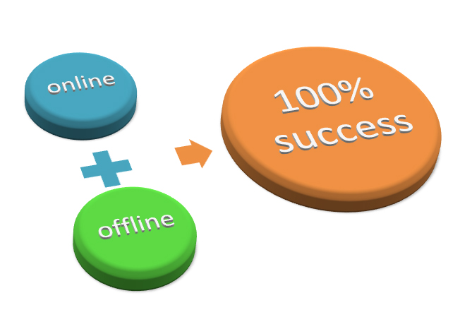online-offline-marketing-strategy